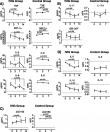 High-dose intravenous immunoglobulins might modulate inflammation in COVID-19 patients